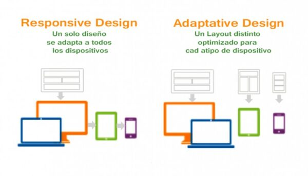 responsive y adaptative